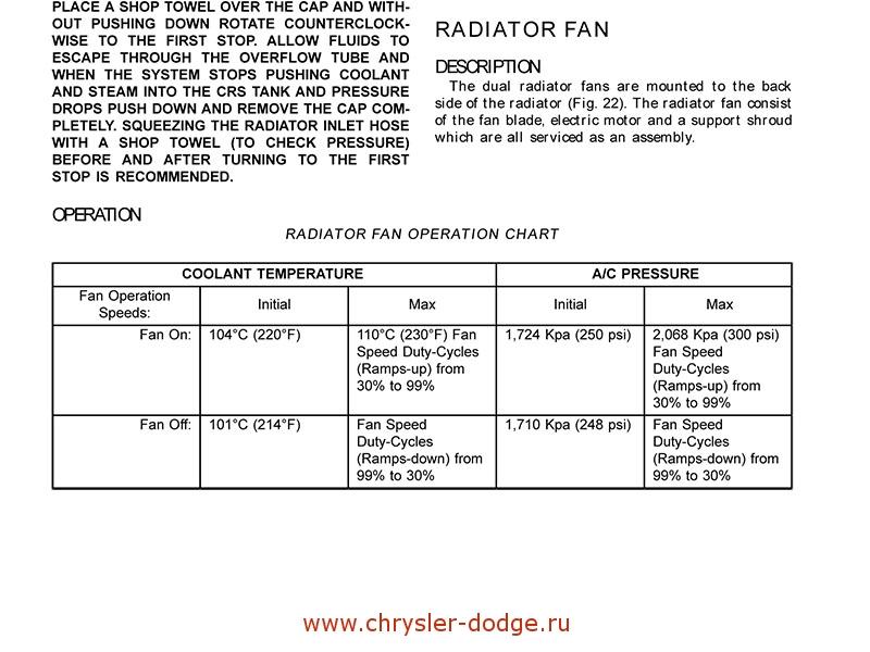 Схема батарейной системы зажигания двигателя.